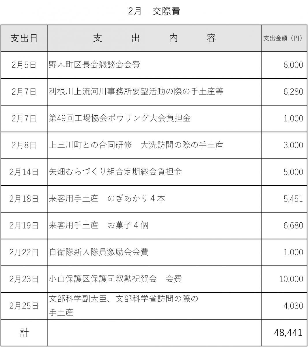 町長交際費令和2年2月